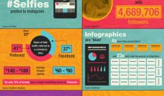 13 chiffres fascinants sur les réseaux sociaux en 2013