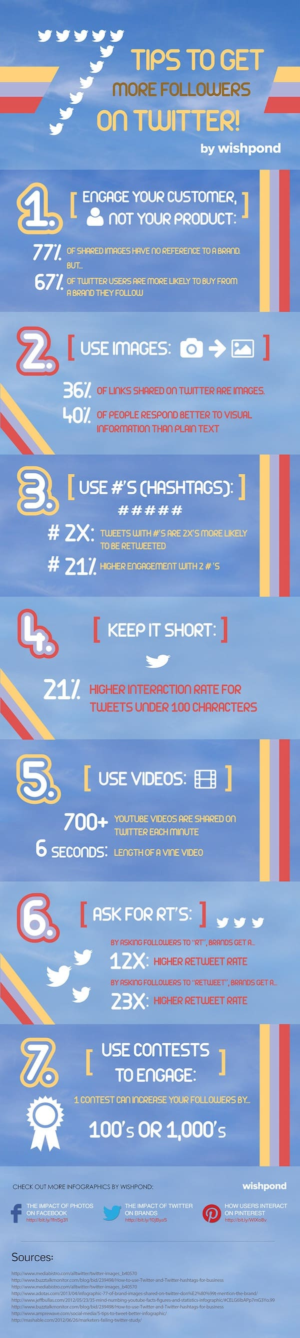 7 astuces twitter