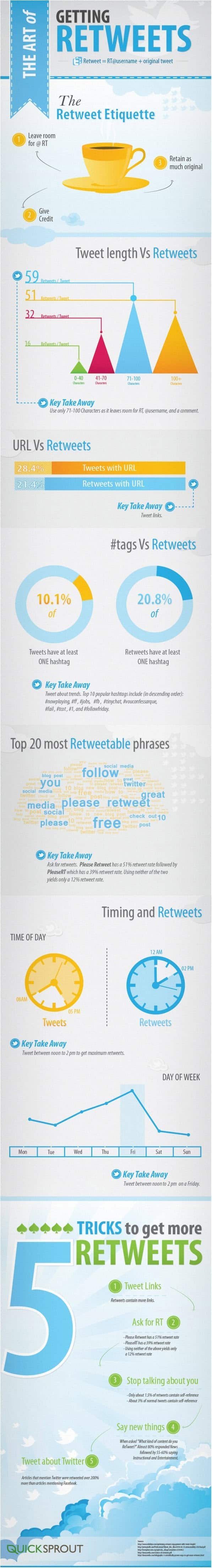générer-retweets-twitter
