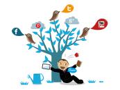 Stratégie sur les médias sociaux en 4 étapes.