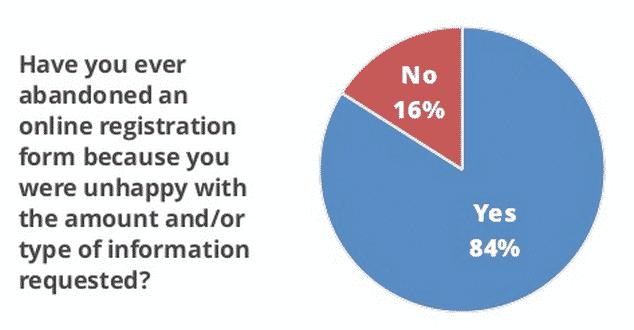 abandon-formulaire-enregistrement-online
