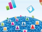 Comment sont générés les visites et les leads sur les sites B2B ?