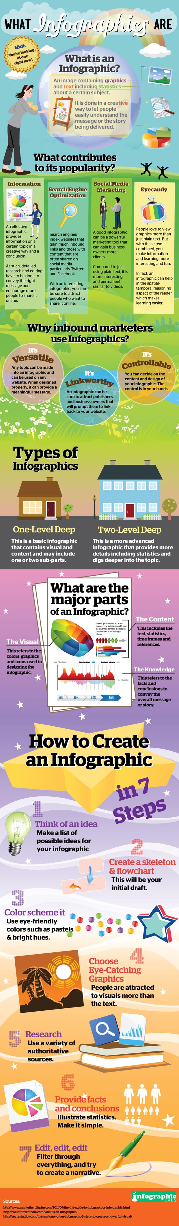 best-infographic-about-infographics