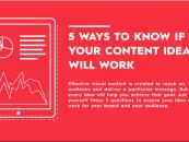 5 façons de savoir si votre contenu intéressera vos lecteurs