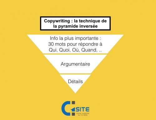 Copywriting : la technique de la pyramide inversée