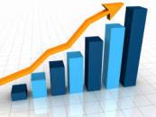 Réseaux sociaux : croissance toujours forte en 7 graphiques