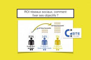 definir-objectifs-reseaux-sociaux