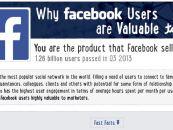 Facebook : 10 ans de vie, 10 chiffres insolites
