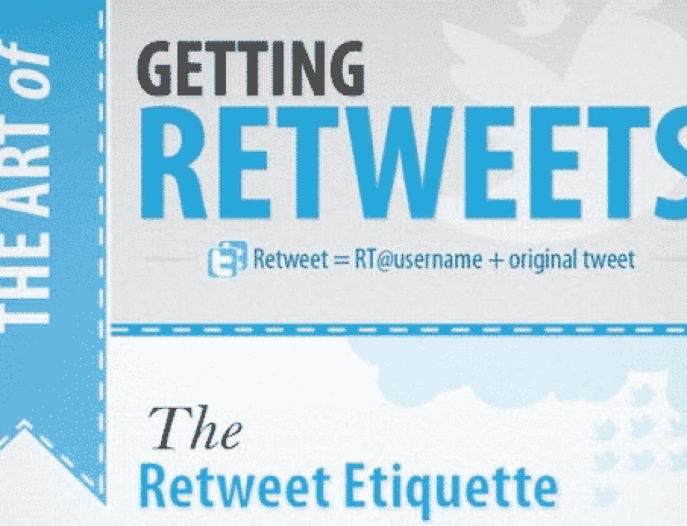 Infographie : Comment générer le plus de retweets