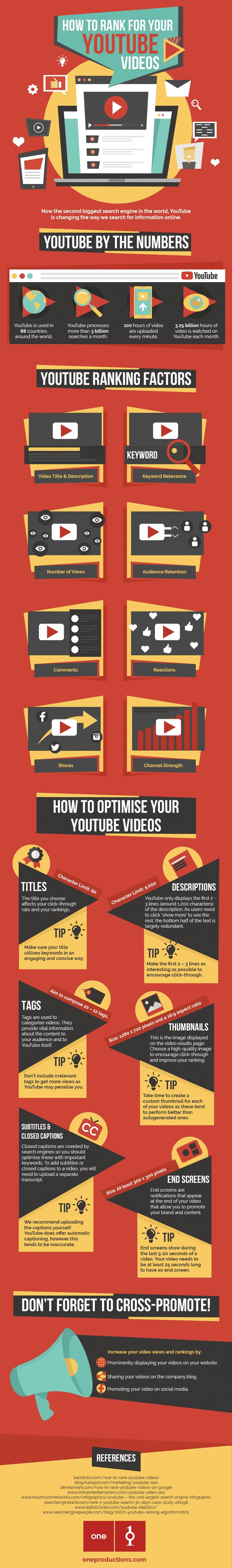 positionner-video-youtube