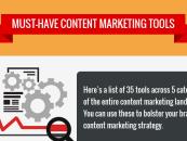 35 outils de marketing de contenu pour promouvoir sa marque
