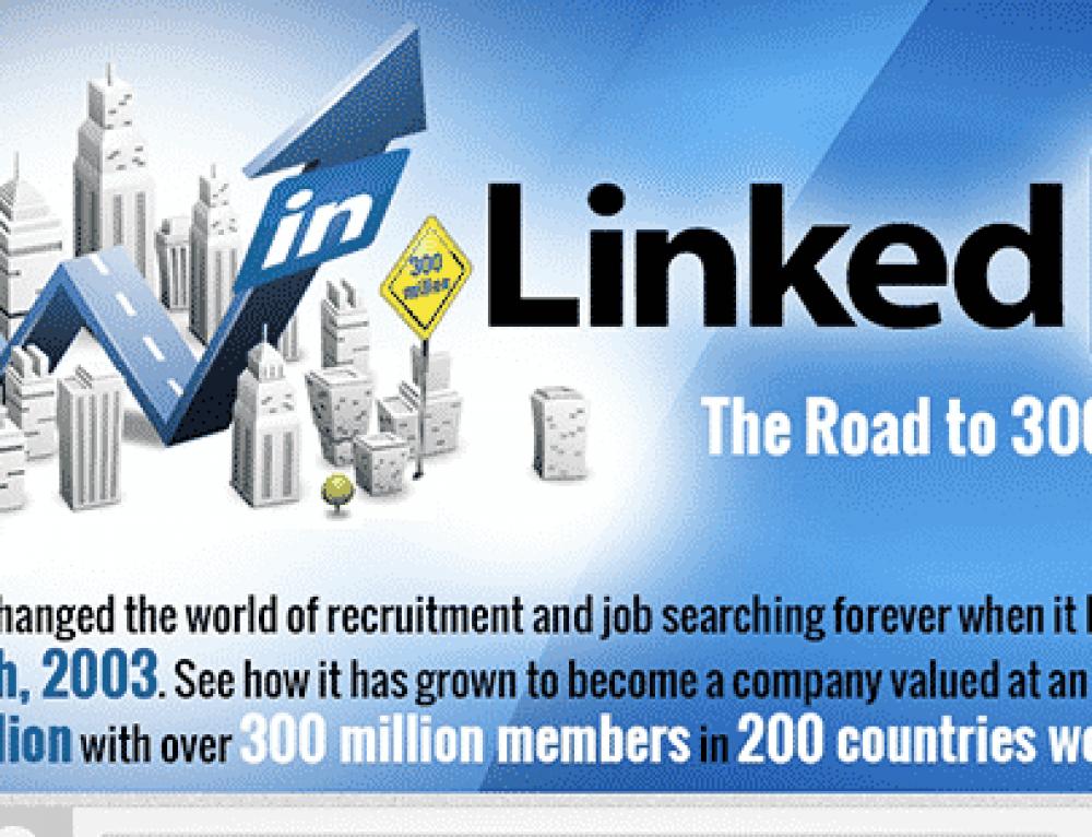LinkedIn en 2014 : statistiques et chiffres