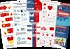Qu'est-ce qui rend les infographies populaires et comment en créer ?