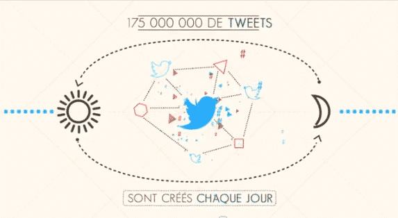 infographie-twitter