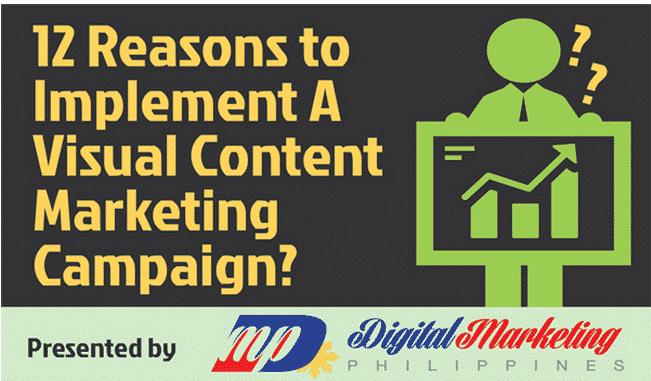 Importance du contenu visuel