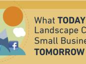 54% des PME ont besoin d'aide sur les medias sociaux #infographie
