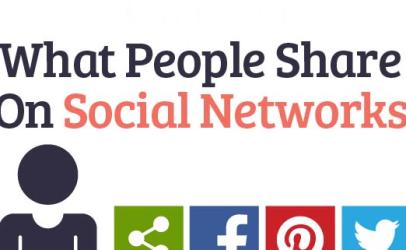 Que partage-t-on sur les réseaux sociaux et pourquoi?