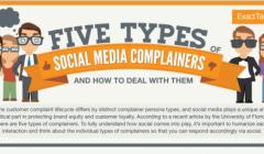 Comment réagir aux plaintes des clients sur les réseaux sociaux?