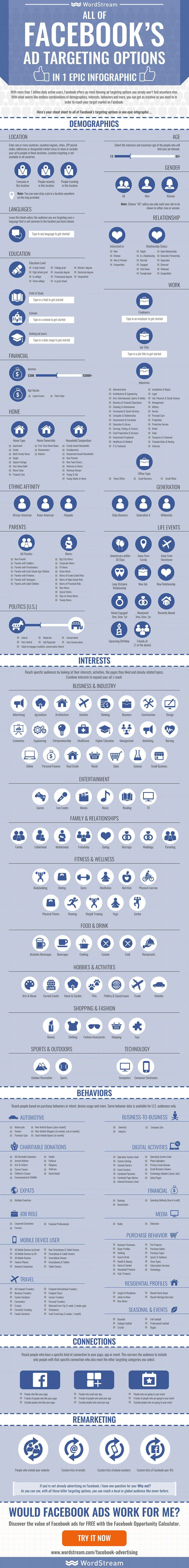 publicite-facebook-segmentation