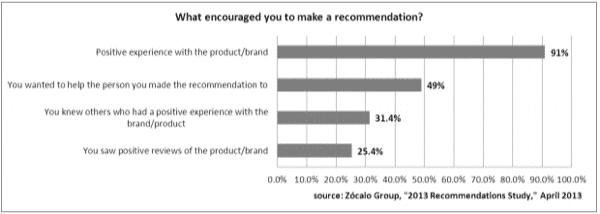recommandations-internet