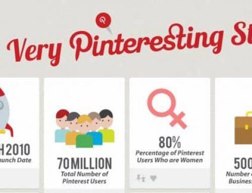 26 statistiques intéressantes sur Pinterest