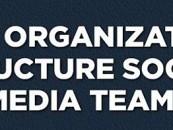 Un département Social Media externe ou interne à l'entreprise ?
