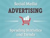 Statistique des dépenses en publicité sur les médias sociaux