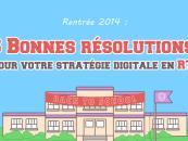 6 résolutions pour votre stratégie digitale en RTB