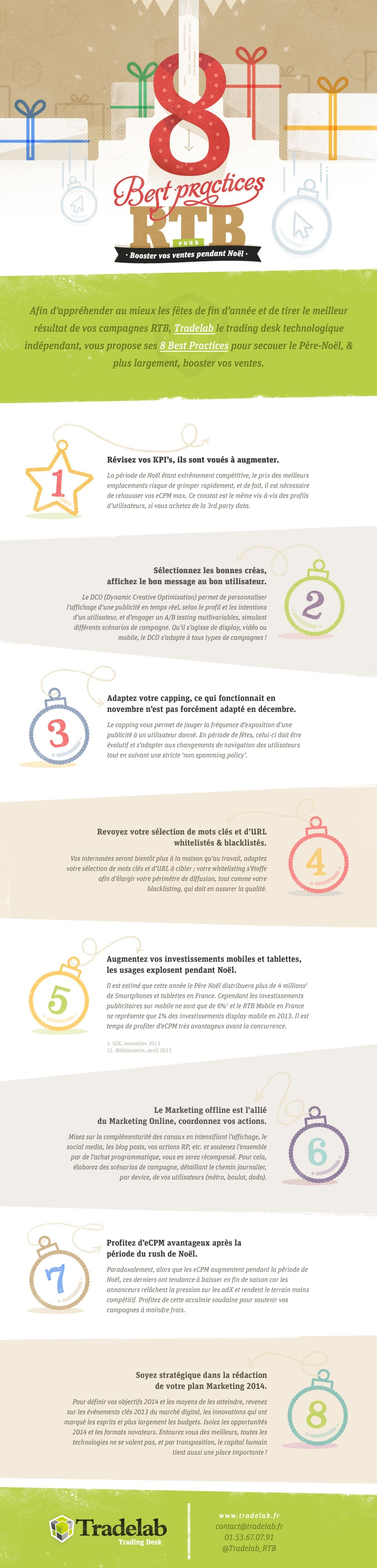 infographie_booster_ventes