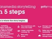 Infographie : Le storytelling transmédia en 5 étapes