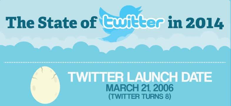 twitter-chiffres-2014