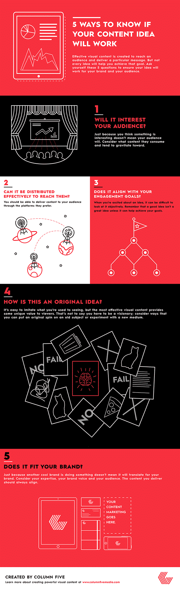 Will your idea work ?
