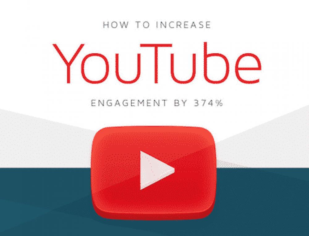 Comment augmenter l'engagement de vos vidéos Youtube