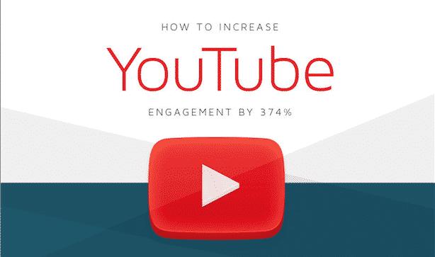 Augmenter l'engagement des vidéos Youtube